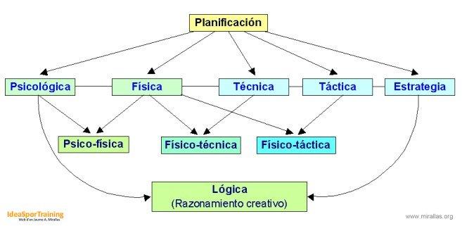 PlanInteg_p.jpg