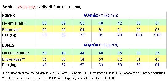 VO2max_judo8p.jpg